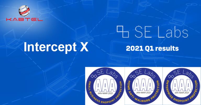 Sophos Intercept X рангиран на прво место во три извештаи на SE Labs reports